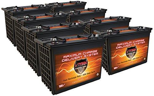 QTY8 VMAX XTR12-155 12V 155Ah AGM SLA Battery Upgrade for Polaris EV Ranger
