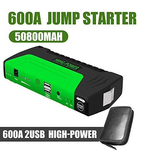Emergency Car Jump Starter Power Banbk 12V 600A Portable Starting Device Mini Car Charger for Car Battery Booster Buster CEEUStandardPlug